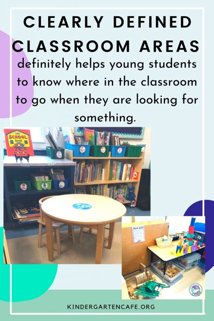Clearly defined classroom areas definitely help young students to know where in the classroom set up for kindergarten to go.